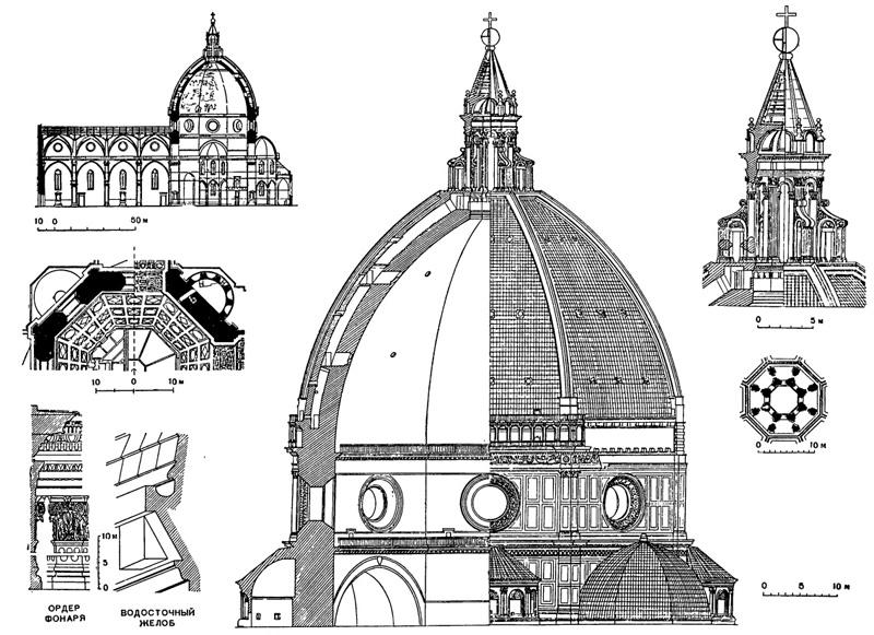 Архитектура эпохи Возрождения в Италии: Флоренция. Собор Сантал Мария дель Фьоре, 1296—1470 гг. Продольный разрез; купол и его детали