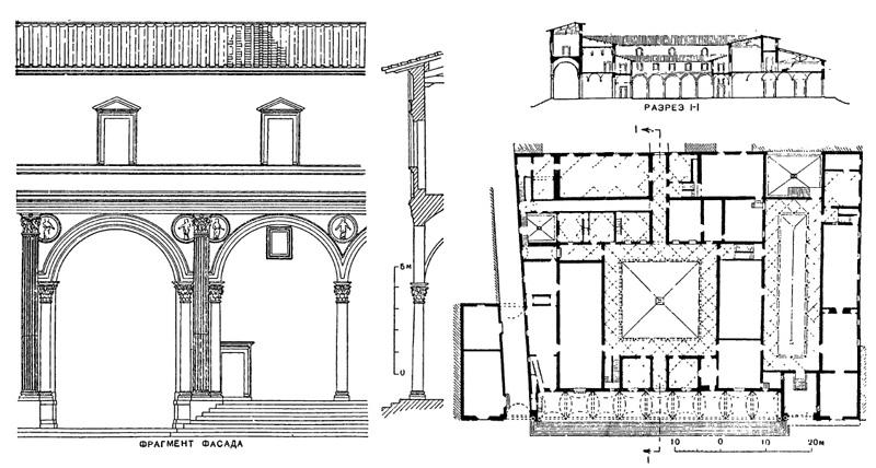Архитектура эпохи Возрождения в Италии: Флоренция. Воспитательный дом, 1419—1444 гг. Брунеллеско