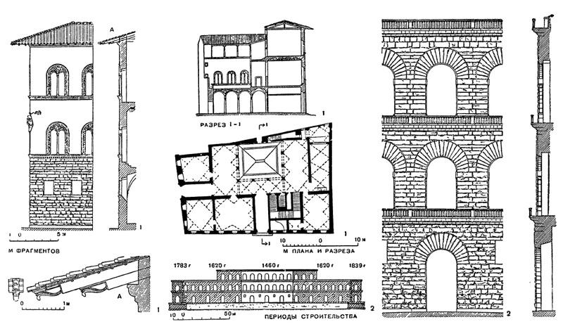 Архитектура эпохи Возрождения в Италии: Флоренция. 1— палаццо Пацци, закончено до 1445 г.; 2 — палаццо Питти, с 1440 г.