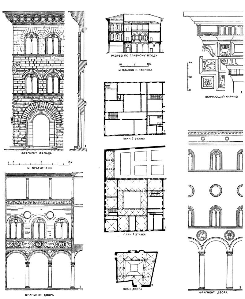 Архитектура эпохи Возрождения в Италии: Флоренция. Микелоццо: 1 — палаццо Медичи-Риккарди; 2 — двор палаццо Веккио. Начат в 1454 г.