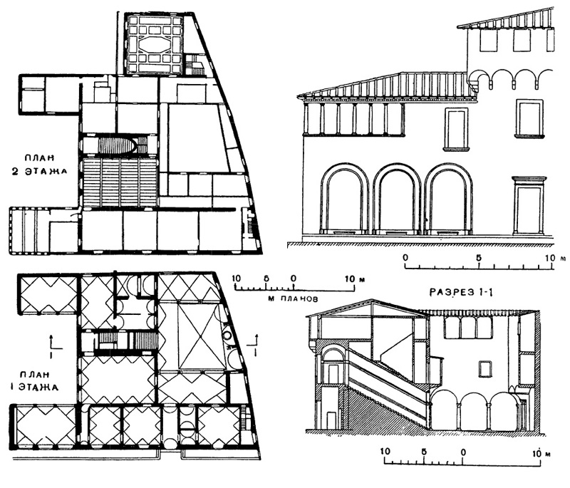 Архитектура эпохи Возрождения в Италии: Флоренция. Вилла Медичи в Кареджи 1430—ок. 1459 г. Микелоццо