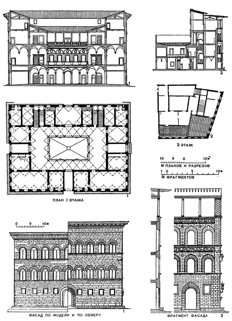 Архитектура эпохи Возрождения в Италии: Флоренция: 1 — палаццо Строцци, 1489—1505 гг., Бенедетто да Майано, Кронака; 2 — палаццо Гваданьи, 1503—1506 гг., Кронака