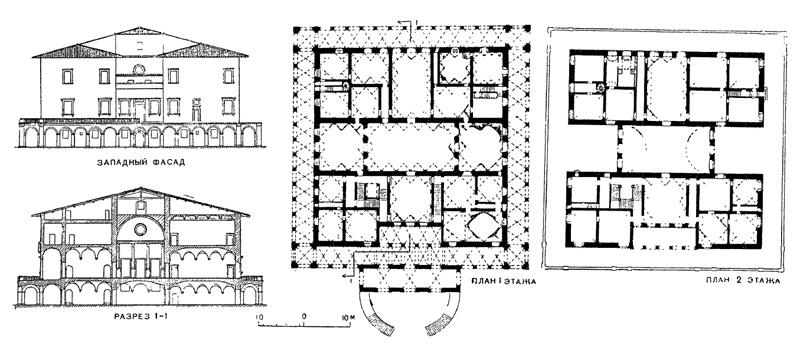 Архитектура эпохи Возрождения в Италии: Поджо а Кайяно близ Флоренции. Вилла Медичи, 1480—1485 гг., Джулиано да Сангалло