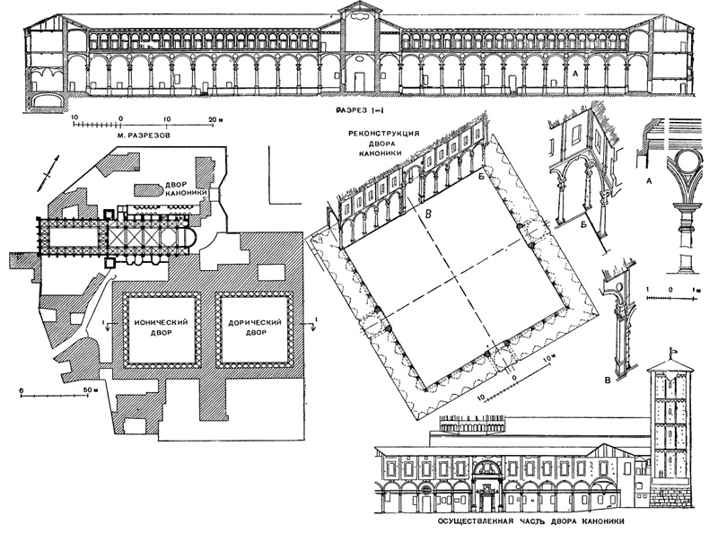 Архитектура эпохи Возрождения в Италии: Милан. Монастырь Сант Амброджо (реконструкция двора каноники В.Ф. Маркузона)