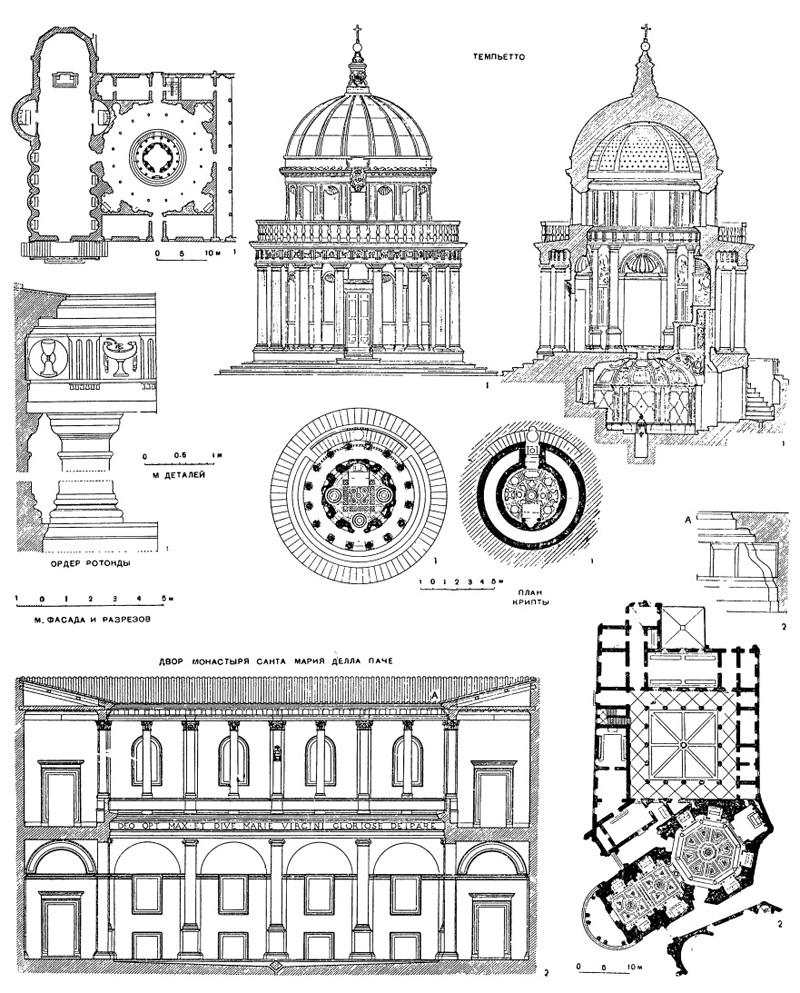 Архитектура эпохи Возрождения в Италии: Рим. Браманте. 1 — Темпьетто, 1502 г., вверху слева неосуществленный круглый двор(по гравюре Серлио); 2 — двор монастыря Санта Мария делла Паче, 1504 г.