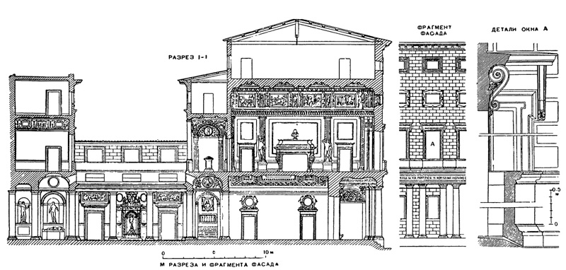 Архитектура эпохи Возрождения в Италии: Рим. Палаццо Массими, с 1535 г. Перуцци