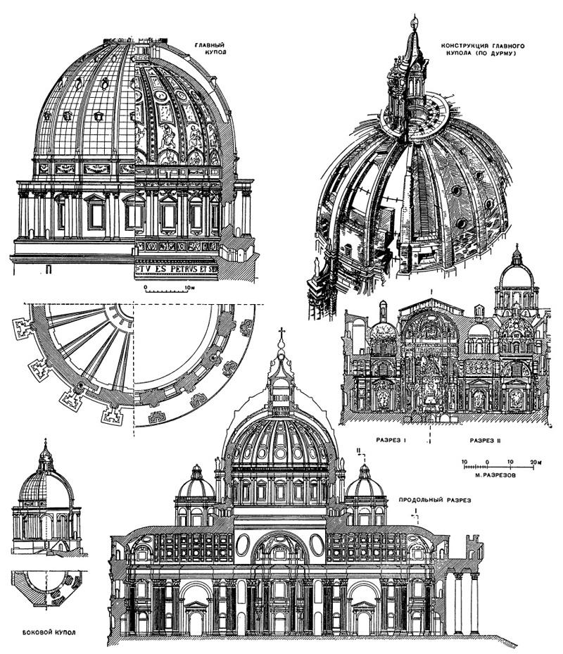 Архитектура эпохи Возрождения в Италии: Рим. Собор св. Петра. По проекту Микеланджело