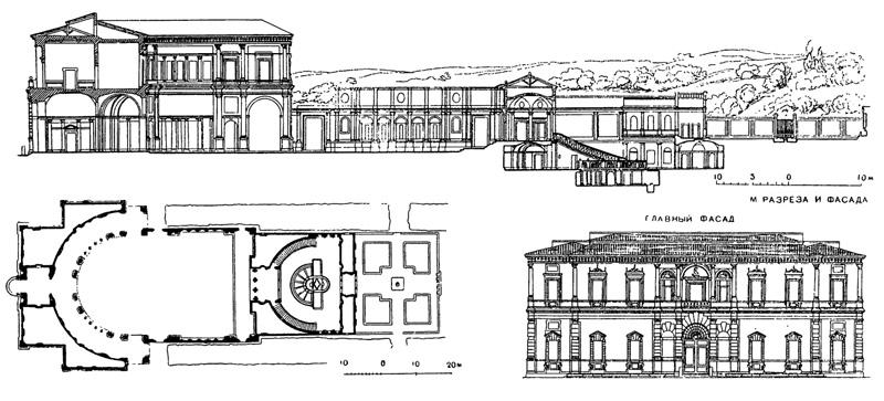 Архитектура эпохи Возрождения в Италии: Рим. Вилла папы Юлия III, с 1550 г. Виньола, Вазари, Амманати и др.