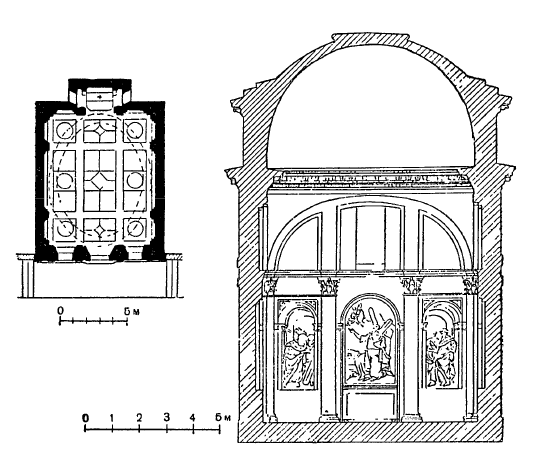 Архитектура эпохи Возрождения в Италии: Рим. Оратория Сант Андреа, Виньола. Разрез и план