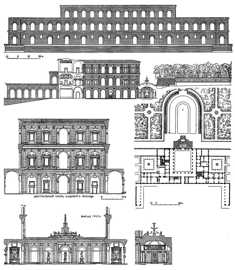 Архитектура эпохи Возрождения в Италии: Флоренция. Палаццо Питти, 1560 г. Амманати