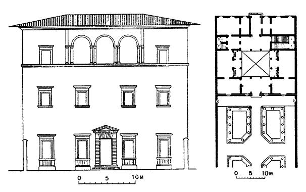 Архитектура эпохи Возрождения в Италии: Флоренция. Палаццо Джуньи, до 1577 г., Амманати.Садовый фасад, план