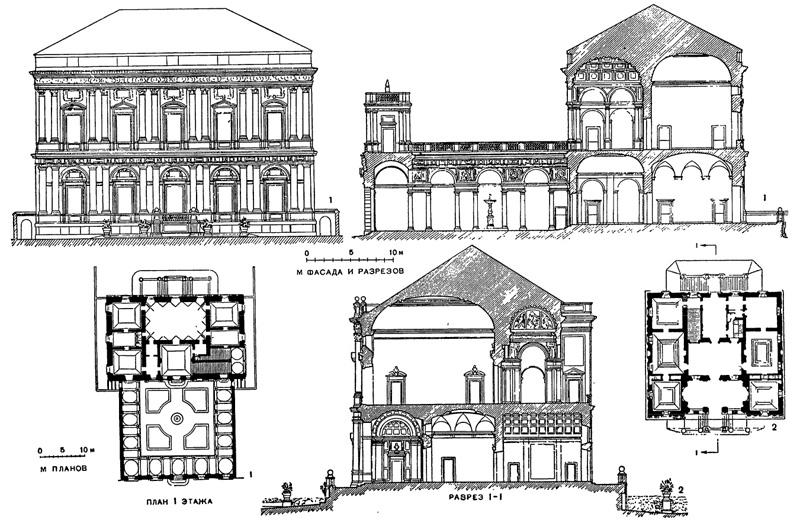 Архитектура эпохи Возрождения в Италии: Генуя. Алесси. 1 — палаццо Саули, 1555—1556 гг.; 2 — вилла Камбьязо