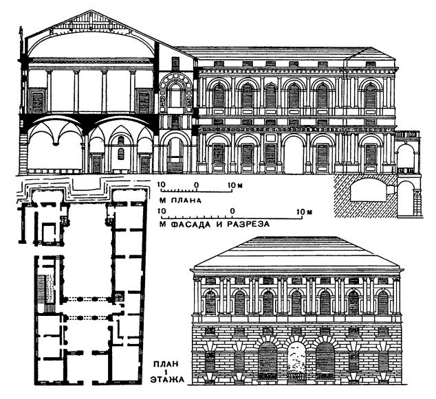 Архитектура эпохи Возрождения в Италии: Верона. Палаццо Каносса, 1530 г. Микеле Санмикели