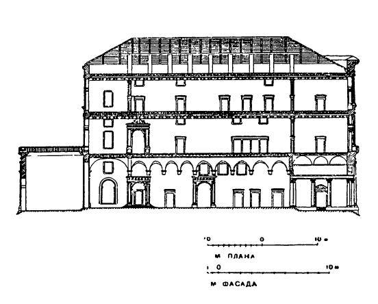 Архитектура эпохи Возрождения в Италии: Венеция. Палаццо Гримани, начато в 1556 г. Микеле Санмикели.Разрез