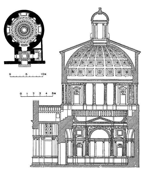 Архитектура эпохи Возрождения в Италии: Верона. Капелла Пеллегрини при монастыре Сан Бернардино, 1557 г. Микеле Санмикели