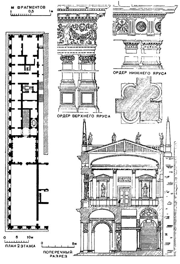 Архитектура эпохи Возрождения в Италии: Венеция. Библиотека Сан Марко. Чертежи